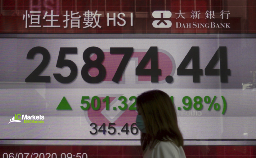 Monday 13th July: Chinese markets lead the way
